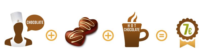 Visita chocolateria precio
